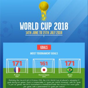 world-cup-russia-2018-fimg