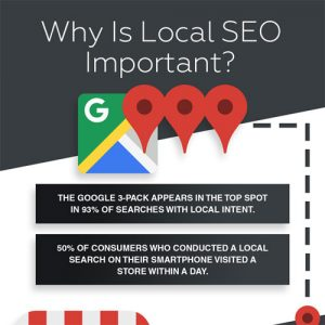 local-seo-business-fimg