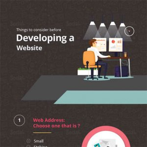 things-to-consider-developing-website-fimg