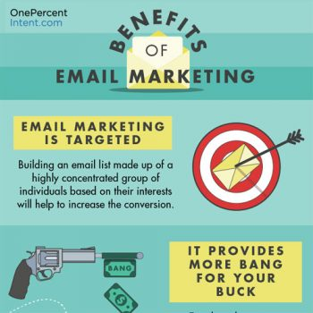benefits-of-email-marketing-fimg