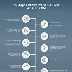 benefits-sales-crm-fimg