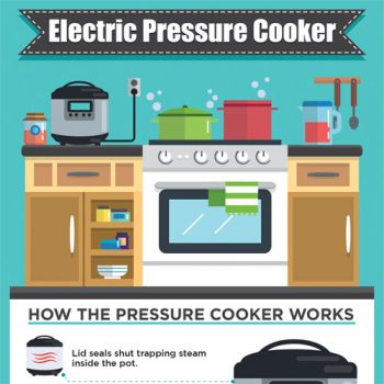 electric-pressure-cookers-fimg