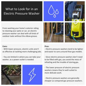 electric-pressure-washer-fimg