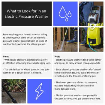 electric-pressure-washer-fimg