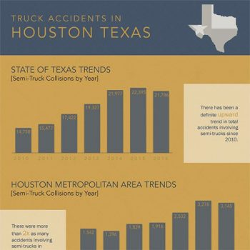 infographic-houston-truck-accidents-fimg