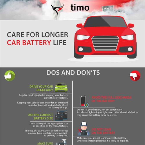 Transportation Infographics - InfographicBee.com
