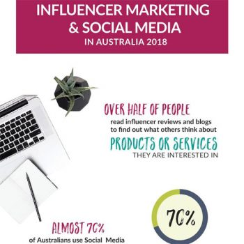 statistics-influencer-marketing-australia-fimg