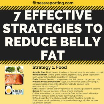 strategies-reduce-belly-fat-fimg