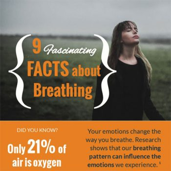 amazing-facts-about-breathing-fimg