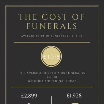 average-cost-funerals-uk-fimg