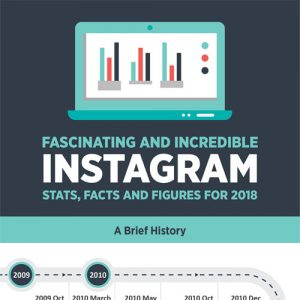 instagram-stats-facts-2018-fimg