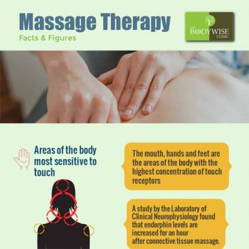 massage-therapy-facts-figures-fimg
