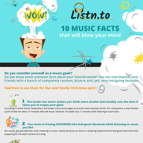 10 Music Facts That Will Truly Blow Your Mind Infographicbeecom
