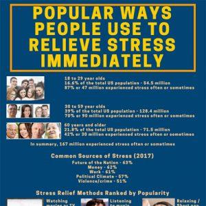 popular-ways-to-relieve-stress-fimg