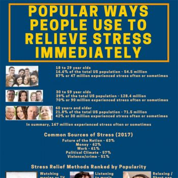 popular-ways-to-relieve-stress-fimg