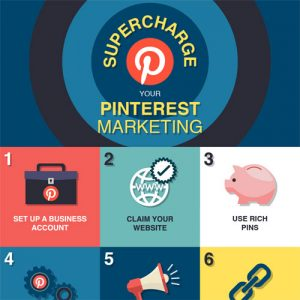 supercharge-pinterest-marketing-fimg