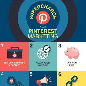 supercharge-pinterest-marketing-fimg