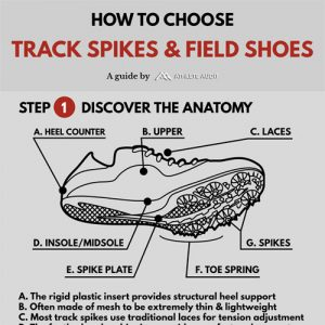 track-spikes-field-shoes-fimg