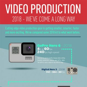 video-production-state-of-the-art-2018-fimg
