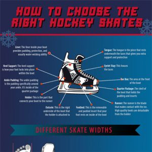 how-to-choose-ice-hockey-skates-fimg