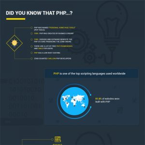 php-developers-ukraine-fimg