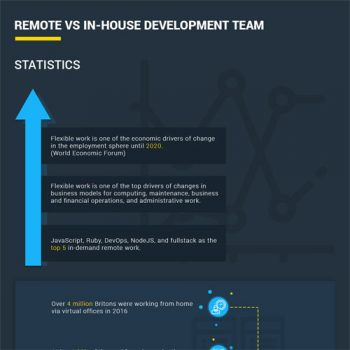 remote-house-devloppement-team-fimg