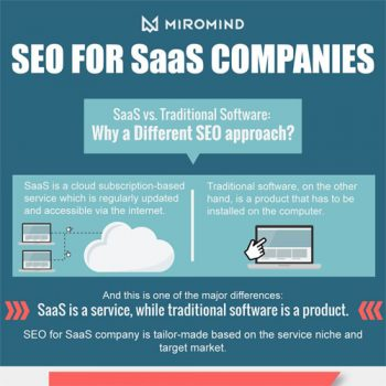 seo-for-saas-companies-fimg