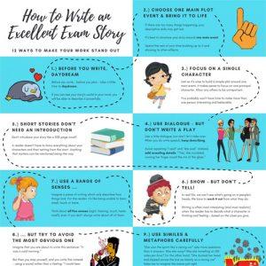 ten-exam-story-infographic-fimg