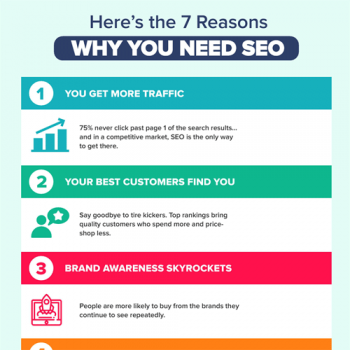 top-reasons-why-you-need-seo-fimg