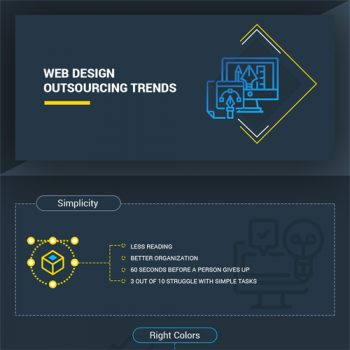 web-design-outsourcing-trends-fimg