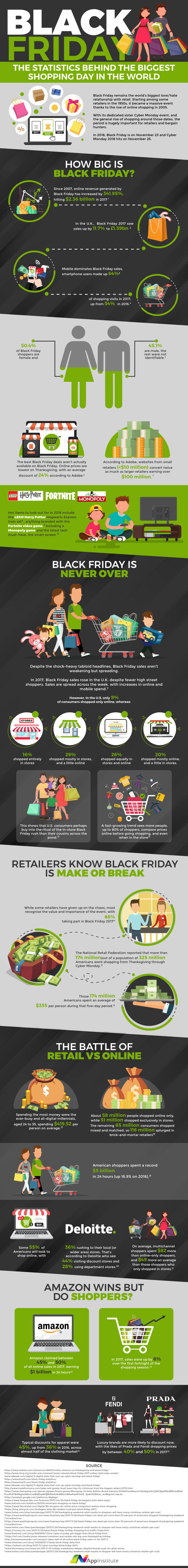 Black Friday by the Numbers