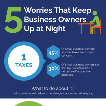 business-owners-worries-fimg