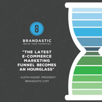 e-commerce-marketing-funnel-becomes-hourglass-fimg