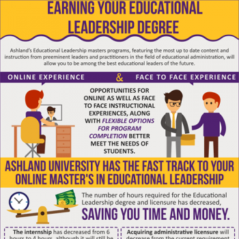 earning-your-educational-leadership-degree-fimg