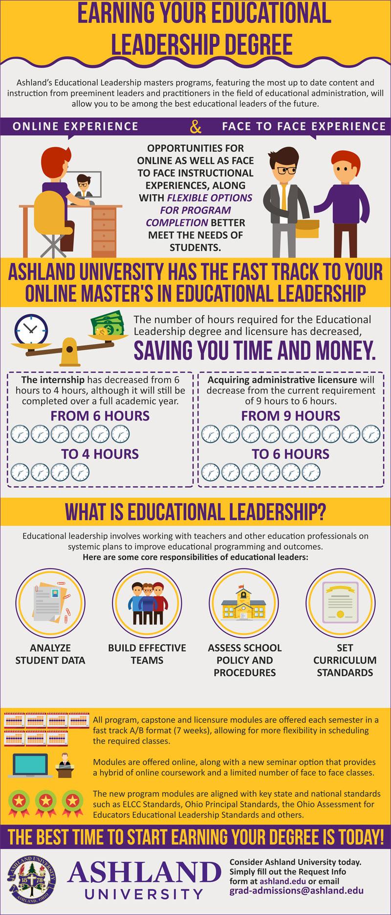 Earning Your Educational Leadership Degree