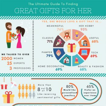 how-to-find-great-gifts-for-her-fimg