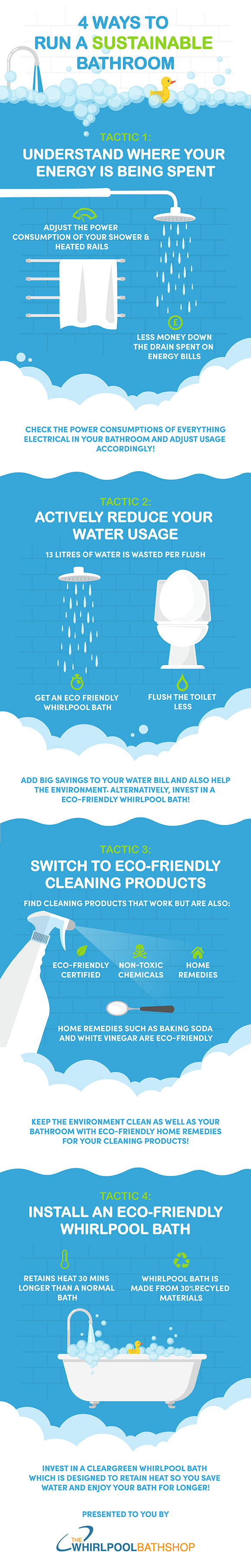 4 Ways To Run A Sustainable Bathroom