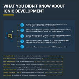 ionic-mobile-development-fimg