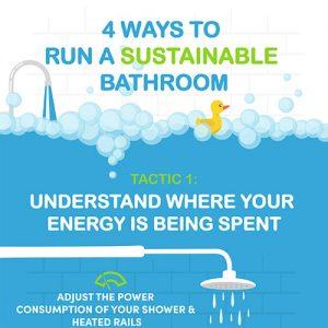 sustainable-bathroom-fimg