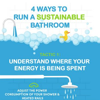 sustainable-bathroom-fimg