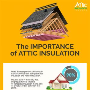 the-importance-of-attic-insulation-fimg