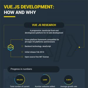 vue-js-development-stats-and-facts-fimg