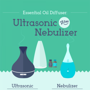 essential-oil-diffuser-ultrasonic-vs-nebulizer-fimg