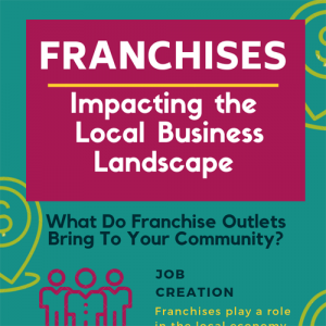 how-franchises-impact-the-local-business-landscape-fimg