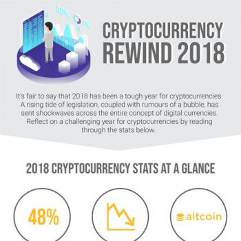infographic-cryptoccureny-in-2018-fimg