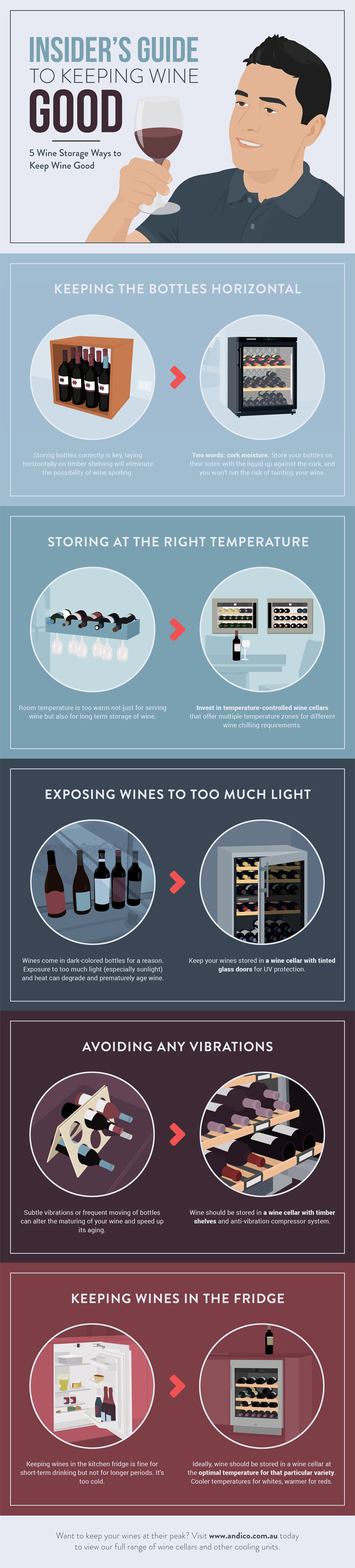 How to Keep Wine Good
