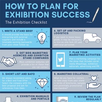 infographic-planning-for-an-exhibition-fimg