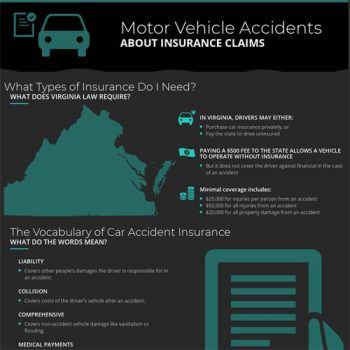 insurance-claims-after-car-accident-fimg