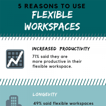 reasons-to-use-flexible-workspaces-fimg