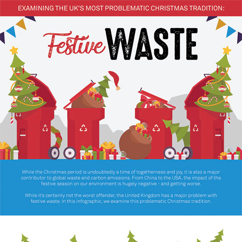United Kingdom Christmas Traditions.Infographic The Cost Of Christmas Waste Infographicbee Com